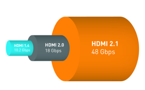 HDMI graphic